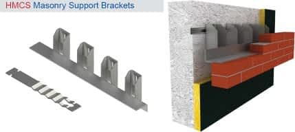 Angle support brackets